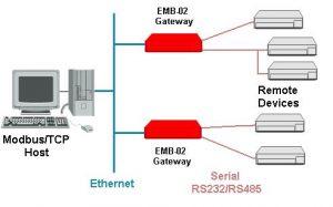 DCB_EMB-2R_App