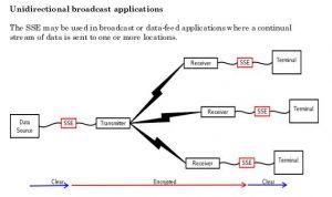 DCB_Serial_Encryptor_App2