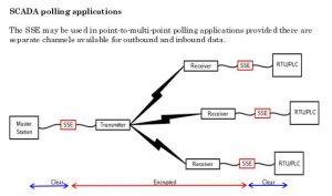 DCB_Serial_Encryptor_App3