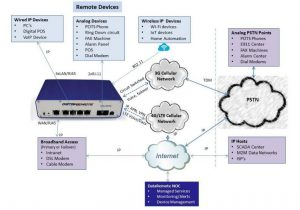 Data_Remote_CDS-9070_APP